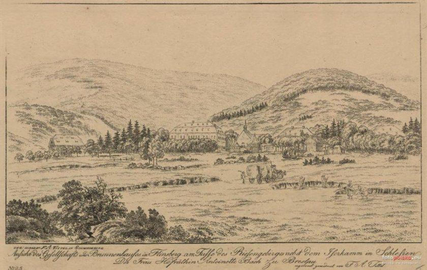 pijalnia-wody mineralnej w 1822 roku
